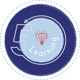 Learning values icon